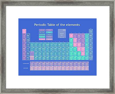 Periodic Table Of The Elements 4 Framed Print