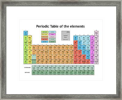 Periodic Table Of The Elements 5 Framed Print