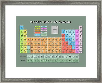 Periodic Table Of The Elements 7 Framed Print
