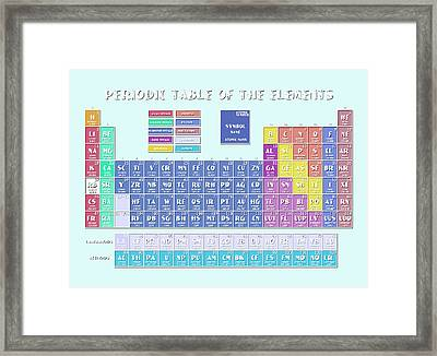 Periodic Table Of The Elements 9 Framed Print