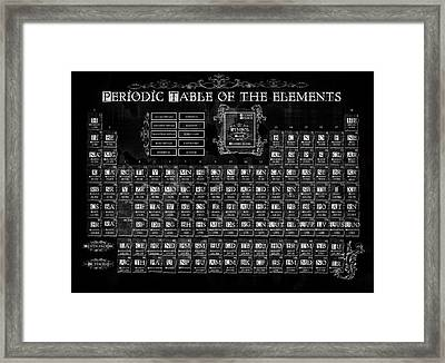 Periodic Table Of The Elements Vintage Framed Print