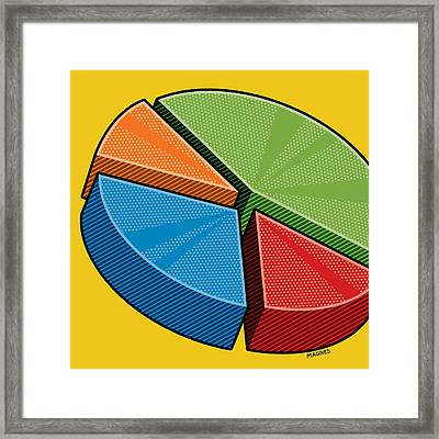 Framed Print featuring the digital art Pie Chart by Ron Magnes