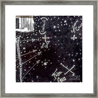 Pointing The Way Home - Locating True South Framed Print