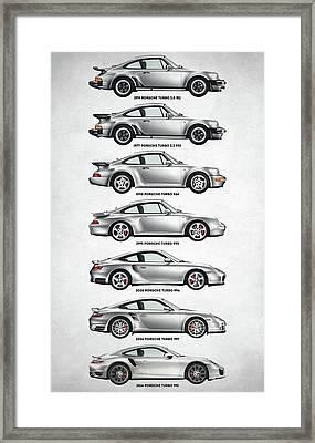 Porsche 911 Turbo Evolution Framed Print