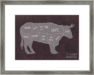 Primitive Butcher Shop Beef Cuts Chart Framed Print by Edward Fielding