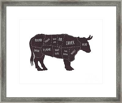 Primitive Butcher Shop Beef Cuts Chart T-shirt Framed Print by Edward Fielding