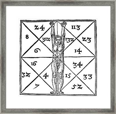 Proportions Of Man And Their Occult Numbers From De Occulta Philosophia Framed Print by Flemish School