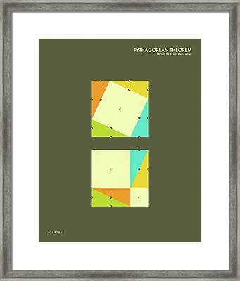 Pythagorean Theorem - Proof By Arrangement Framed Print