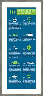 Rainguttersinstallationandrepair  Framed Print
