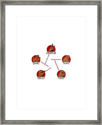 Rock Paper Scissors Spock Lizard Framed Print by Lee Brown