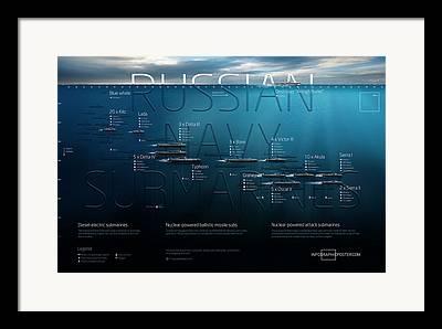 Anton Egorov Framed Prints