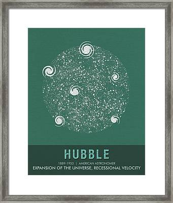 Science Posters - Edwin Hubble - Astronomer Framed Print