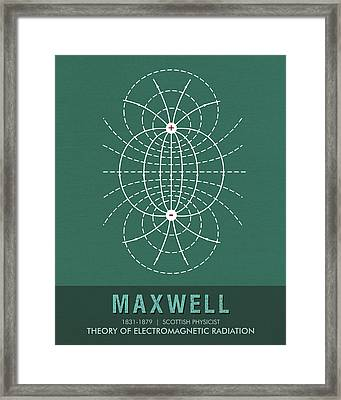 Science Posters - James Clerk Maxwell - Physicist Framed Print