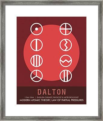Science Posters - John Dalton - Chemist, Physicist Framed Print