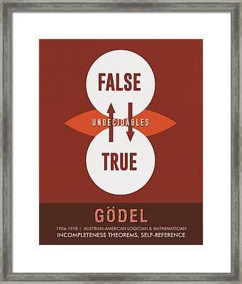 Science Posters - Kurt Godel - Mathematician, Logician Framed Print