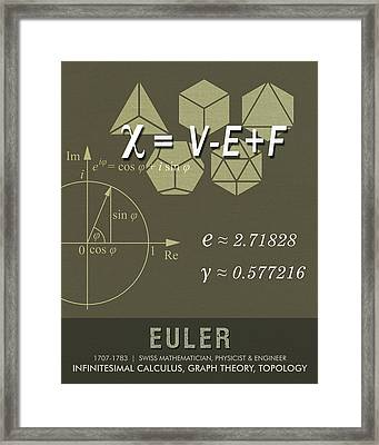 Science Posters - Leonhard Euler - Mathematician, Physicist, Engineer Framed Print