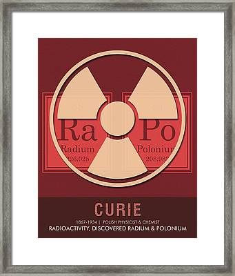 Science Posters - Marie Curie - Physicist, Chemist Framed Print