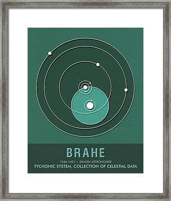 Science Posters - Tycho Brahe - Astronomer Framed Print