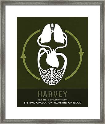 Science Posters - William Harvey - Physician Framed Print
