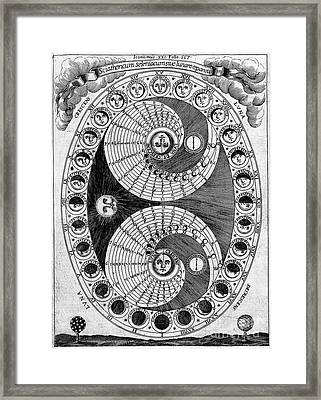 Selenic Shadowdial, Lunar Chart, 1646 Framed Print by Wellcome Images