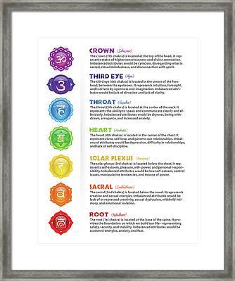 Seven Chakra Poster Art Framed Print