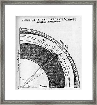 Solar Eclipse Diagram. 17th Century Framed Print