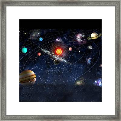 Framed Print featuring the digital art Solar System by Gina Dsgn
