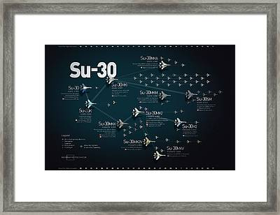 Su-30 Fighter Jet Family Military Infographic Framed Print by Anton Egorov