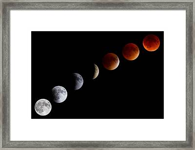 Super Blood Moon Eclipse Framed Print by Brian Caldwell