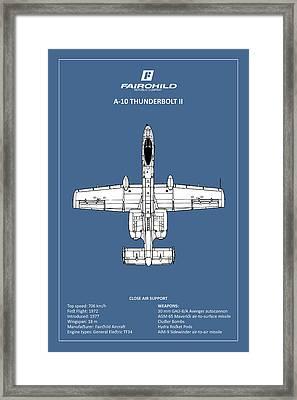 The A-10 Thunderbolt Framed Print by Mark Rogan