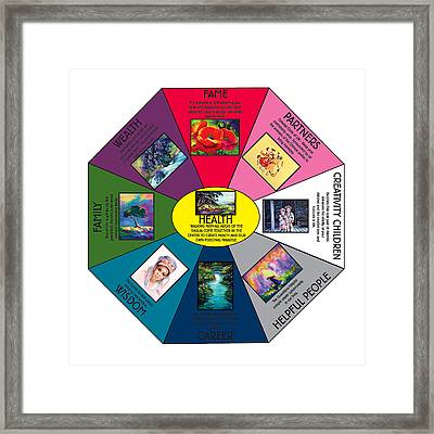 The Bagua Framed Print