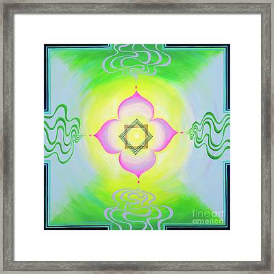 The Bagua Of The Heart Framed Print
