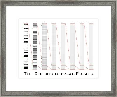The Distribution Of Primes Framed Print by Martin Weissman