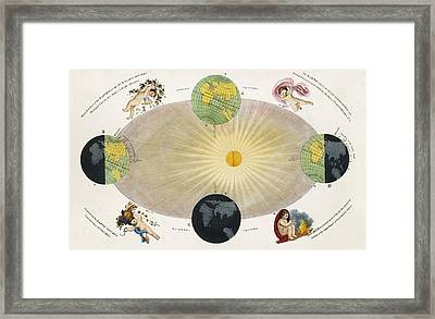 The Earth's Seasons Framed Print