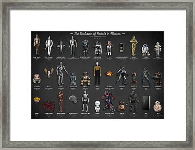 The Evolution Of Robots In Movies Framed Print by Taylan Apukovska