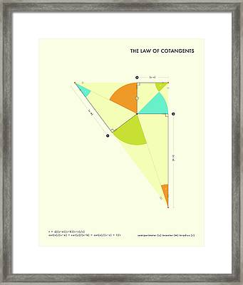 The Law Of Cotangents Framed Print
