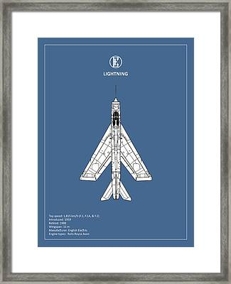 The Lightning Framed Print by Mark Rogan