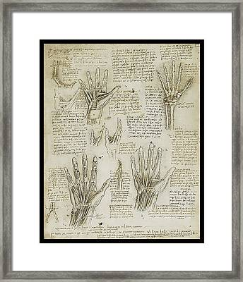 Framed Print featuring the painting The Metacarpal by James Christopher Hill