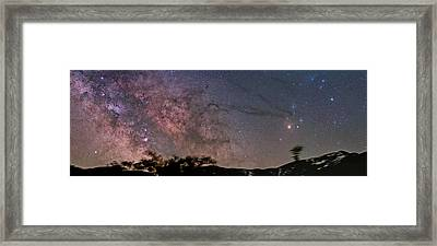 The Milky Way Core Framed Print