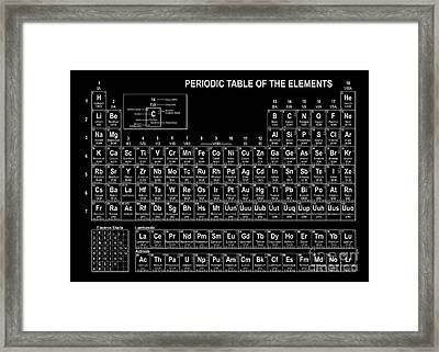 The Periodic Table Of The Elements Black And White Framed Print