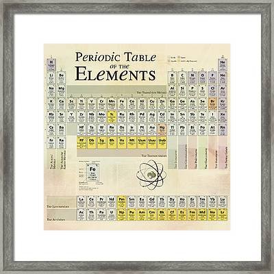 The Periodic Table Of The Elements Framed Print by Gina Dsgn