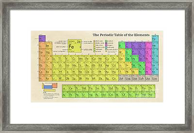 The Periodic Table Of The Elements Framed Print by Olga Hamilton