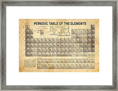 The Periodic Table Framed Print