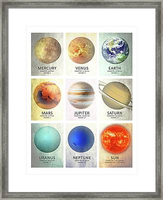 The Planets Framed Print by Mark Rogan