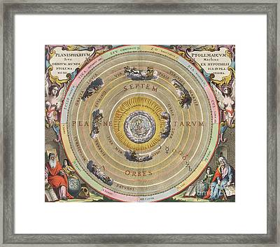The Planisphere Of Ptolemy, Harmonia Framed Print
