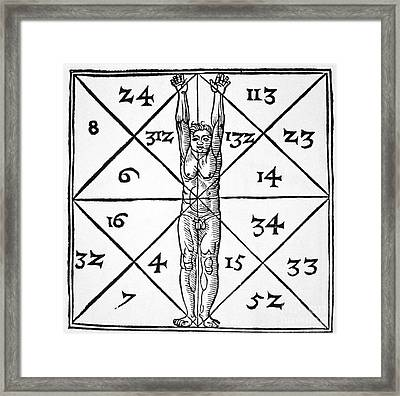 The Proportions Of Man And Their Occult Numbers From De Occulta Philosophia Libri IIi Framed Print by Flemish School