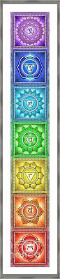 The Seven Chakras - Series 2 Artwork 7 Framed Print