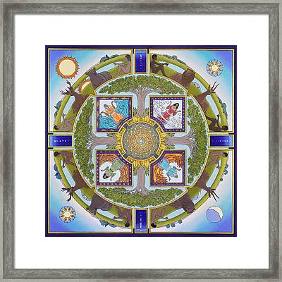 The World Opens Out From Its Center Like A Flower Framed Print by Jonathan Day