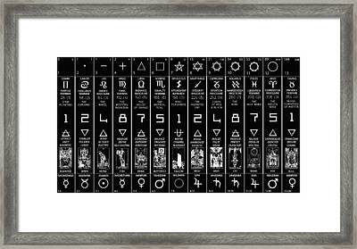 Framed Print featuring the digital art Thirteen Moonstar Chart by Derek Gedney