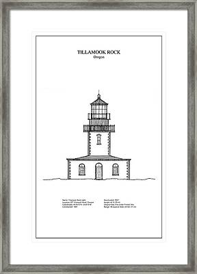 Tillamook Rock Lighthouse - Oregon  - Blueprint Drawing Framed Print by Jose Elias - Sofia Pereira